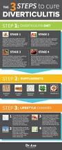 the 25 best diverticulitis diet ideas on pinterest