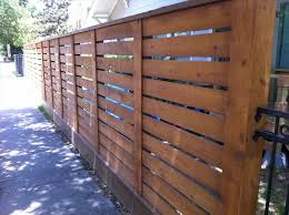 Wood Divider Parts Names Fence Panels For Sale Ideas On Pinterest Pallet