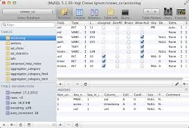 Copy Table Mysql How To Backup Remote Mysql Database On Your Mac Using Sequel Pro