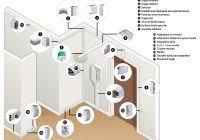 norme gaz cuisine norme robinet gaz cuisine beautiful 8 best rénovation cuisine images