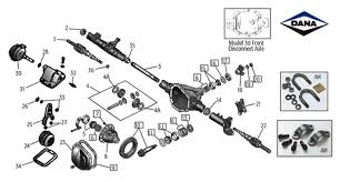 1996 jeep grand rear differential jeep grand wj maintenance information and schedules