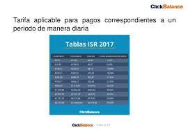 tablas y tarifas isr pagos provisionales 2016 tablas para el cálculo del isr
