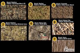 Color Blind Camouflage Carolina Wild Photo Equipment Notes