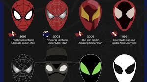 infographic examines spider man u0027s coolest masks infographic
