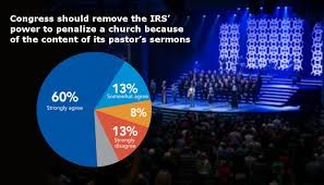 lifeway black friday protestant pastors don u0027t want irs to punish churches for sermon
