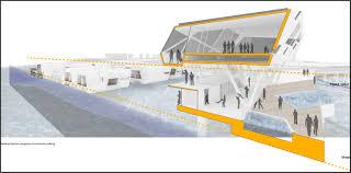 What Is Interior Design Ramp Undergraduate Architecture