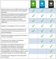 plus de bureau windows 7 windows seven org les différences entre les versions windows 7