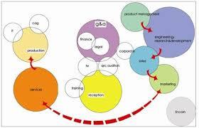 exles of wedding reception programs 13 best diagram images on diagram