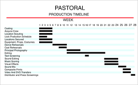 sample calendar timeline if you need to create a product timeline