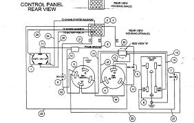 portable generator wiring kit juanribon com solar in a battery