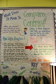 comparison essay conclusion Daily Teaching Tools Image titled Start a Compare and Contrast Essay Step