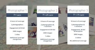 Wedding Photographers Prices Indian Wedding Photography Checklist With Tips On Packages Prices