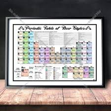 wall ideas periodic table of beer styles vintage posters and