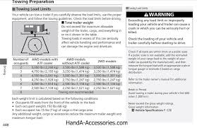 honda pilot 2013 towing capacity genuine honda pilot accessories factory honda accessories