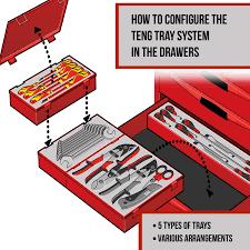 Hex Key Set by Teng Tools Tthex7af 7 Piece T Handle Driver Sae Hex Key Set Long Arm