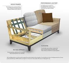 chemical free sleeper sofa sofa design ideas organic eco friendly sofa couches in ikea