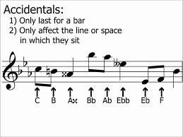 accidentals u0026 semitones half steps explained music theory