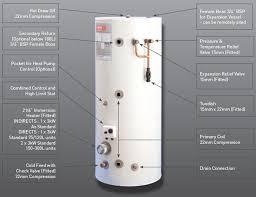unvented water cylinder uk ireland mains pressure cylinder