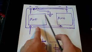 how bridgeable amplifiers work bridge parallel mono