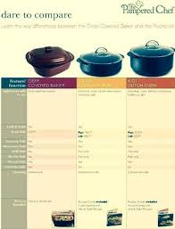 pantry chef cookware 157 best pered chef images on pered chef recipes