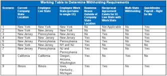 wisconsin withholding tax tables multi state withholding responsibilities quickbooks learn support