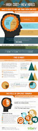 75 best images about info graphics on pinterest facts wall