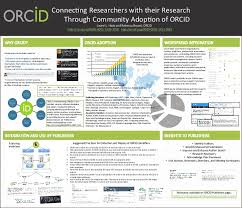 poster connecting researchers with their research through community u2026