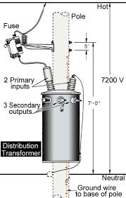 230v 3 phase motor wiring diagram in 230v saleexpert me