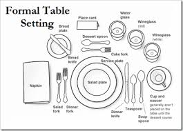 Formal Breakfast Table Setting Formal Table Setting Plan Set It Tablescapes Pinterest