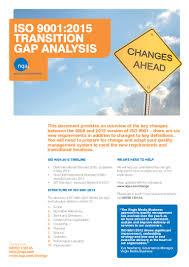 nqa iso 9001 2015 gap analysis document