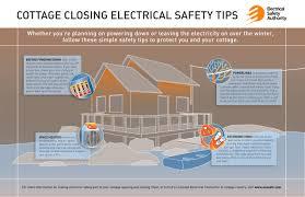 cottage safety tips esasafe