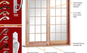 Andersen Gliding Patio Doors Anderson Patio Door Popular Patio Collection