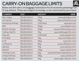 luggage allowance united 43 luggage limits luggage limits app watch the 10 best travel apps