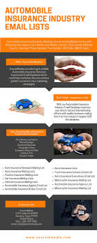 expanding business scope with avericka s automobile insurance industry mailing lists