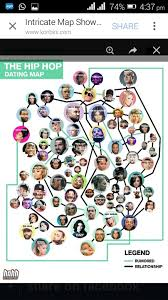 Six Selves - map that show u0027s how american celebrities dated their selves