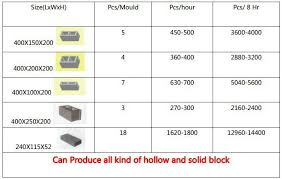Cost Of Brick Patio Download Costs Of Bricks Garden Design