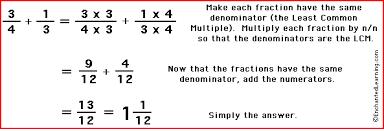 adding fractions enchantedlearning com