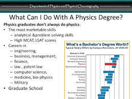 what is physics why major in physics what is physical