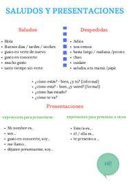 saludos y presentaciones greetings in spanish worksheet by