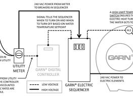 nordyne electric blower wiring diagram wiring diagram simonand