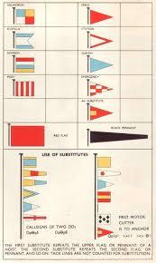 Flag Signals Meaning Communi2