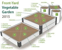 Backyard Vegetable Garden Ideas Urban Gardening Raised Beds Gardener U0027s Supply