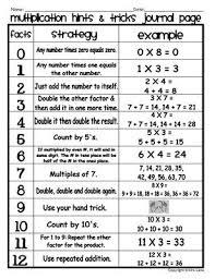 freebie multiplication strategies freebie and 10 multiplication