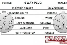 pj trailer wiring diagram wiring diagram byblank