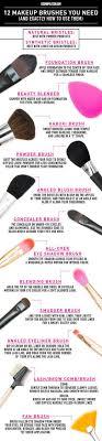 Makeup Basics 10 Must Makeup by Best 25 Makeup For You Ideas On Makeup Vanities Ideas