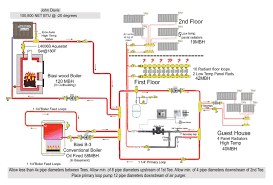 gas boiler piping diagram heat pump system piping diagram u2022 sewacar co