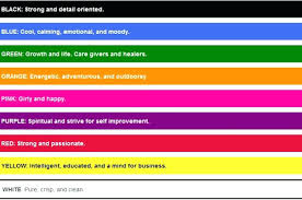 room color and mood color feelings meanings room color mood chart mood ring color