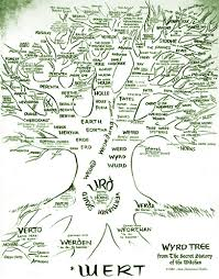 wyrd tree print