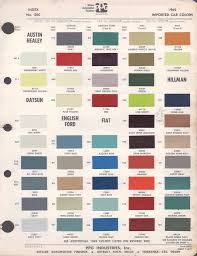 paint chips 1969 ford england