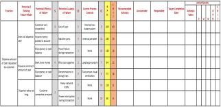 enhancing the u0027a u0027 in business analysis u003e business analyst